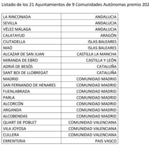 El Ayuntamiento de Calatayud, premiado por la excelencia presupuestaria en Servicios Sociales